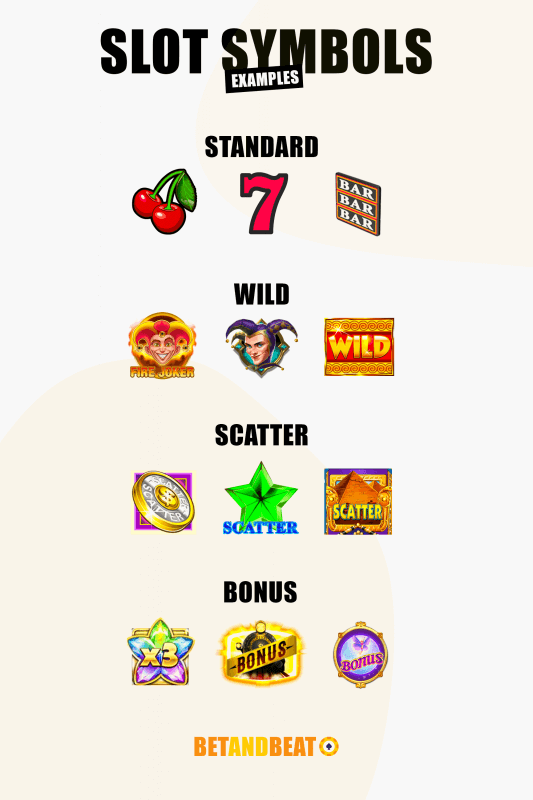 Online Slots symbols