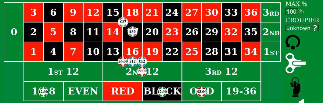 Online Roulette Games números e apostas